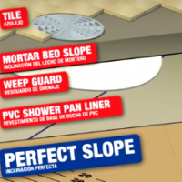 Perfect Slope Tile Shower Pre-Slope Base